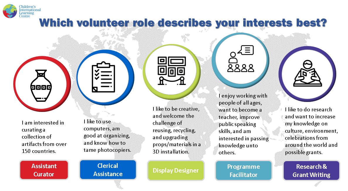 Volunteer descriptions infographic with icons made by Freepik from www.flaticon.com